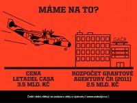 Cena letadel Casa 3,5 mld. Kč vs. rozpočet 2011 Grantové adentury ČR 2,5 mld. Kč