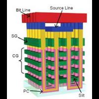 <!--:cs-->Intel a Toshiba vytvořili 3D SSD s 10 TB kapacitou za nízkou cenu<!--:-->