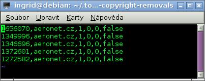Záznamy o Aeronetu v Transparentní zprávě Google o porušování autorských práv